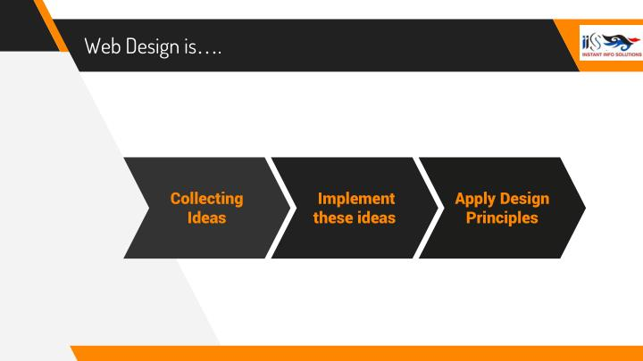 Web Design is….