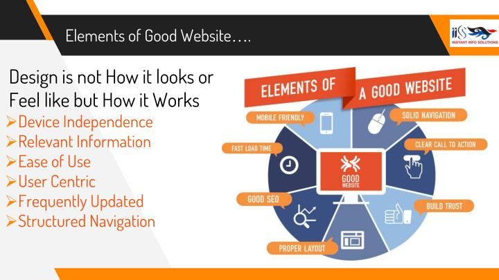 Elements of Good Website….