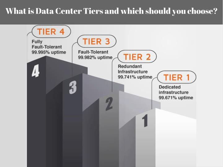 What is Data Center Tiers and which should you choose?