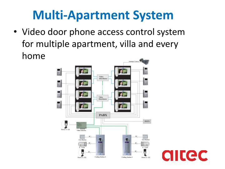 Multi-Apartment System