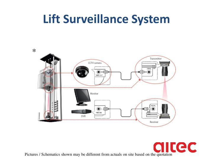 Lift Surveillance System