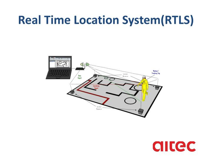Real Time Location System(RTLS)