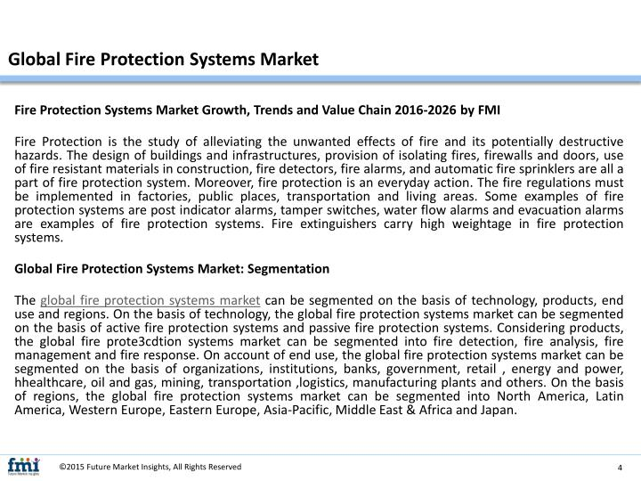 Global Fire Protection Systems Market