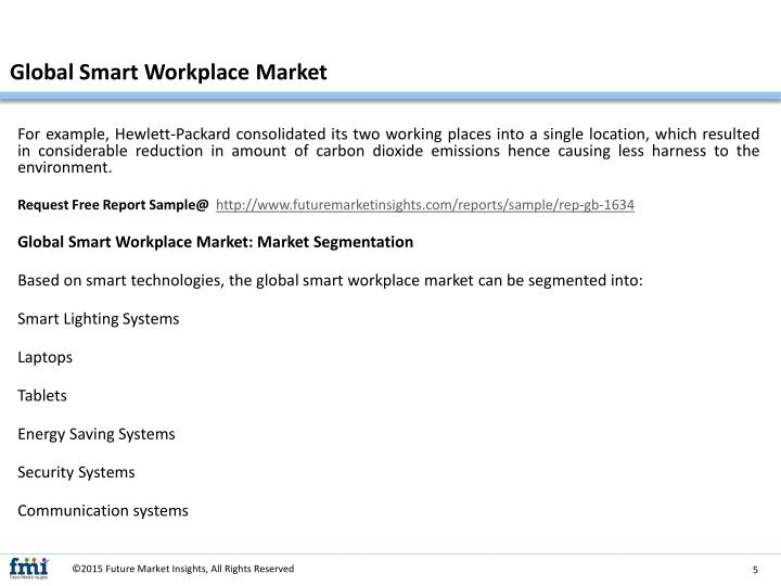 Global Smart Workplace Market