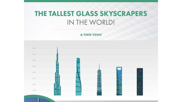 Tallest glass skyscrapers in the world their views
