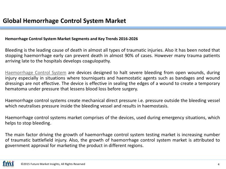 Global Hemorrhage Control System Market
