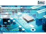content delivery network market india industry analysis and opportunity assessment 2016 2026