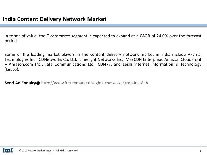 India Content Delivery Network Market