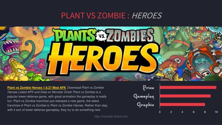 PLANT VS ZOMBIE :