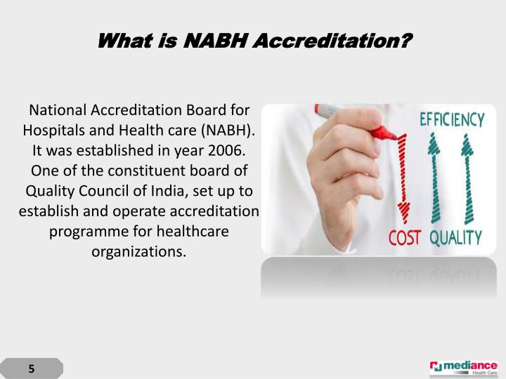 What is NABH Accreditation?