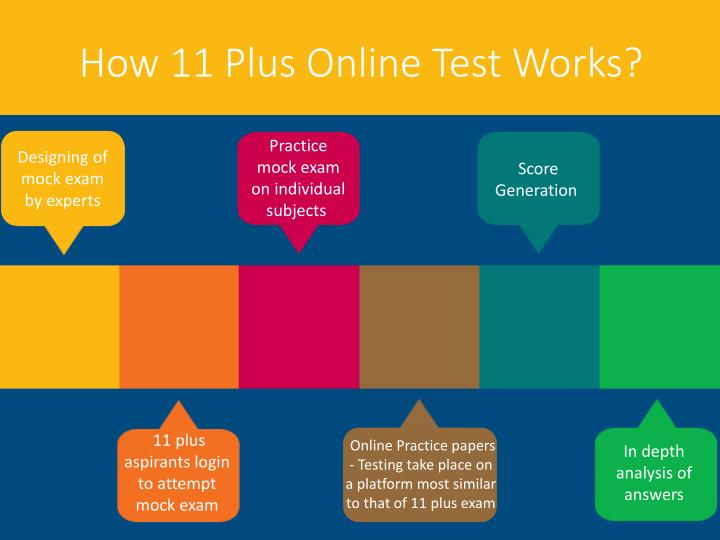 How 11 Plus Online Test Works?