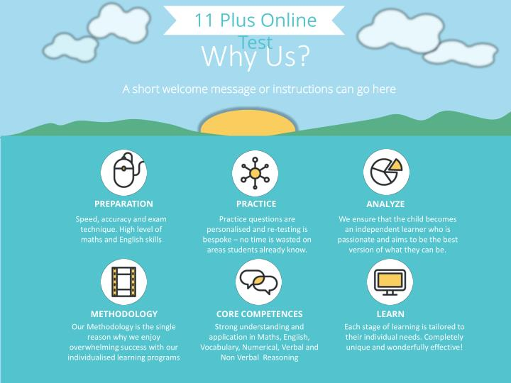 11 Plus Online Test