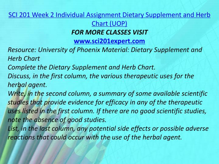 SCI 201 Week 2 Individual Assignment Dietary Supplement and Herb Chart (UOP)