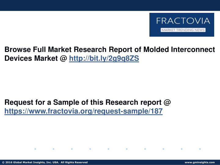 Browse Full Market Research Report of