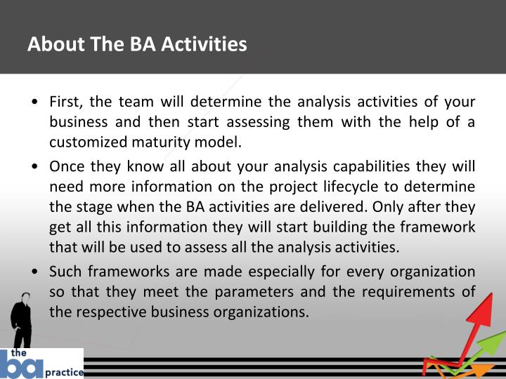 About The BA Activities