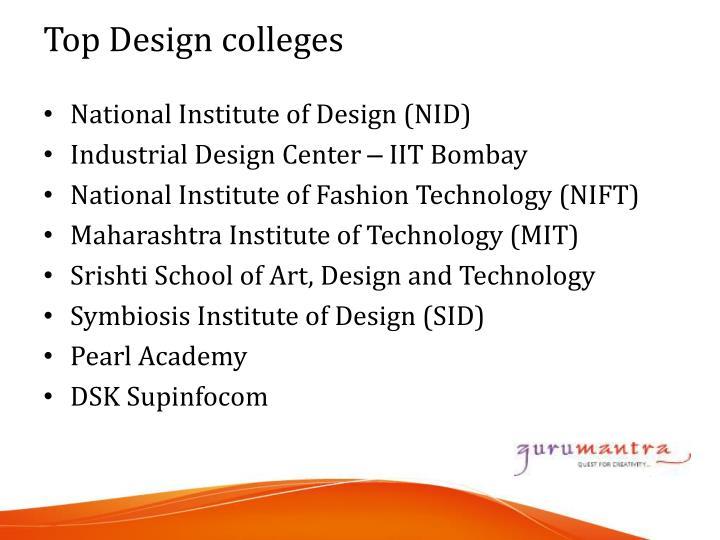 National Institute of Design (NID)