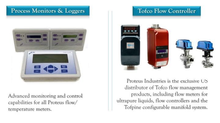 Process Monitors & Loggers