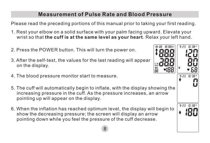 Measurement of Pulse Rate and Blood Pressure