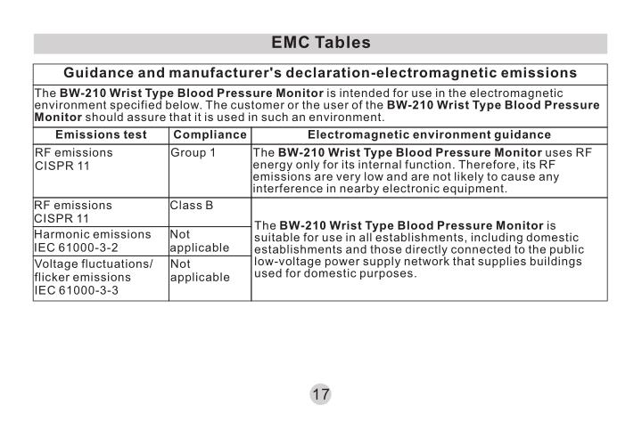 EMC Tables