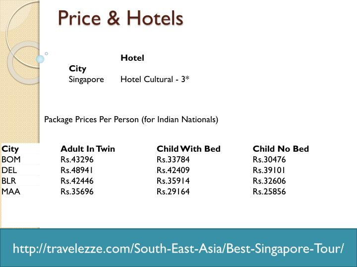 Price hotels
