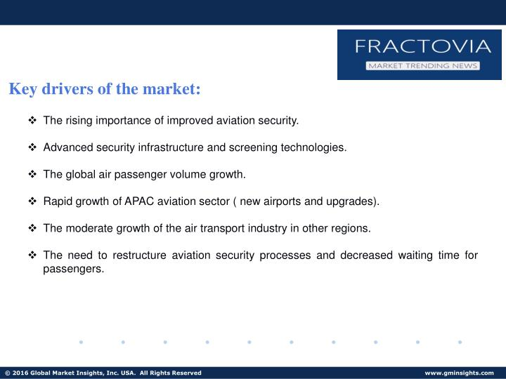 Key drivers of the market: