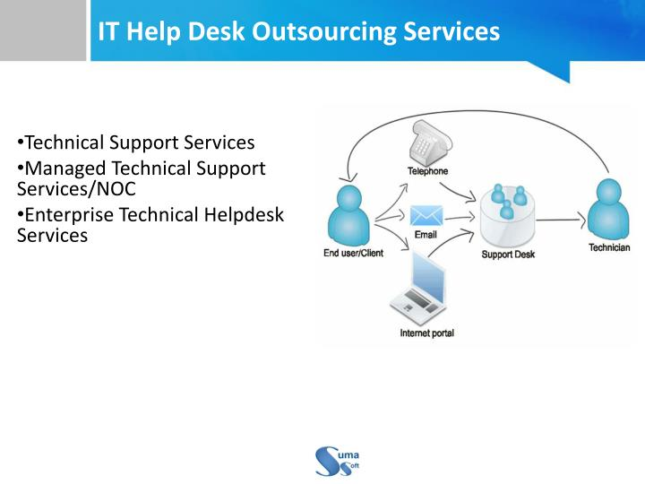 Ppt Multi Dimensional It Help Desk Outsourcing Services