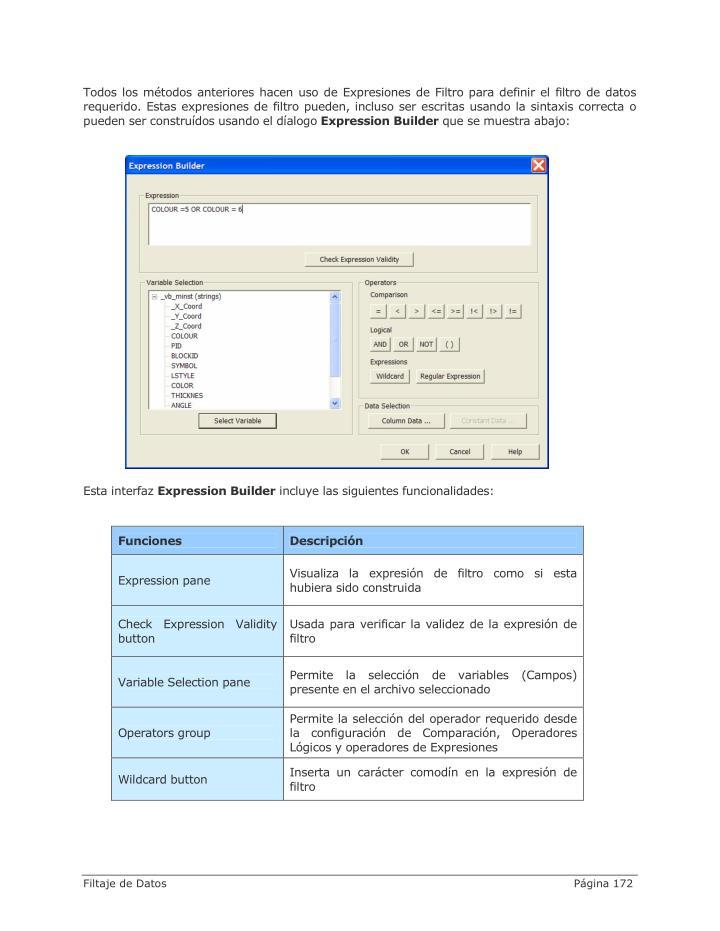 Todos los métodos anteriores hacen uso de Expresiones de Filtro para definir el filtro de datos