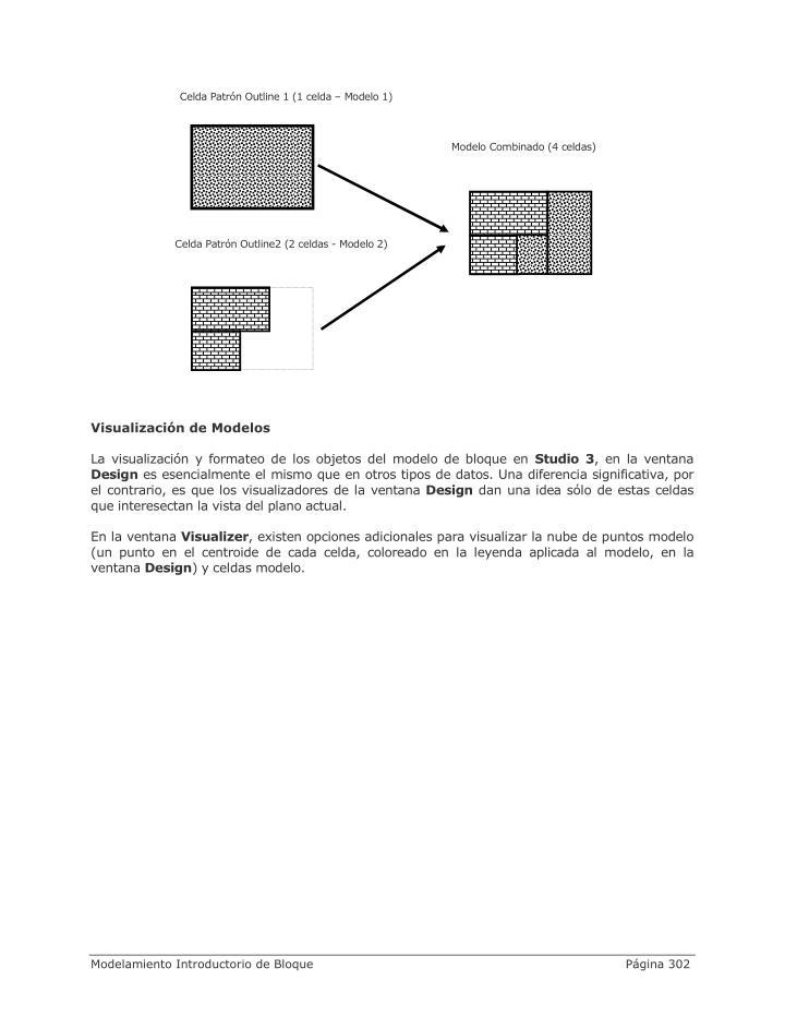 Celda Patrón Outline 1 (1 celda – Modelo 1)