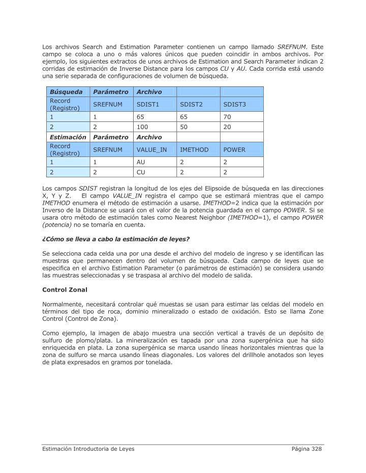 Los archivos Search and Estimation Parameter contienen un campo llamado