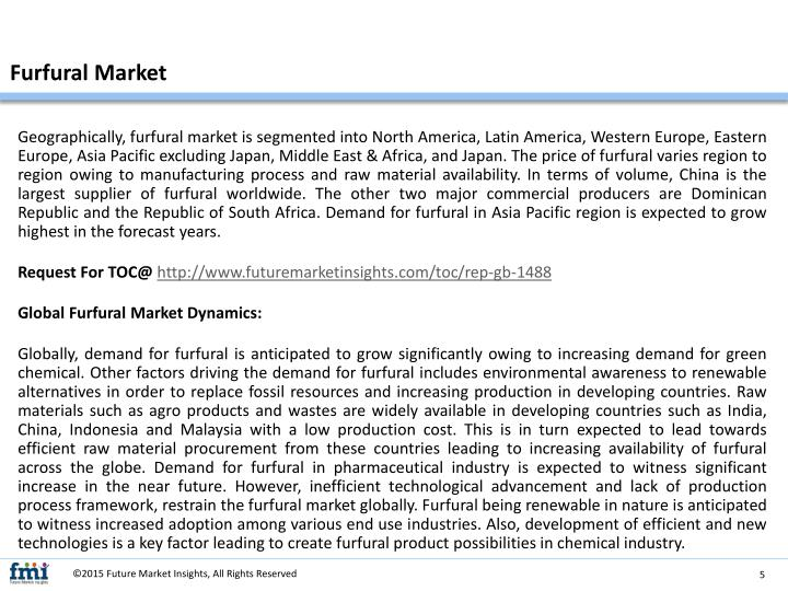 Furfural Market