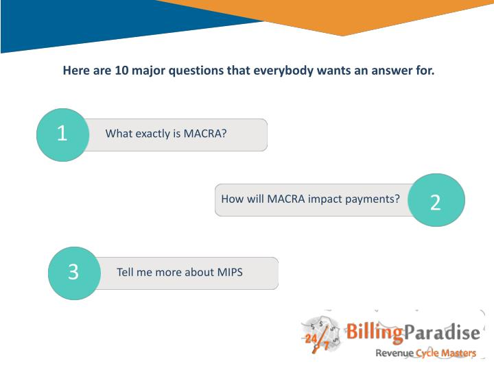Here are 10 major questions that everybody wants an answer for.