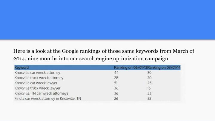 Here is a look at the Google rankings of those same keywords from March of 2014, nine months into our search engine optimization campaign: