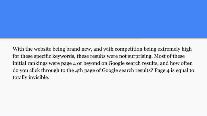 With the website being brand new, and with competition being extremely high for these specific keywords, these results were not surprising. Most of these initial rankings were page 4 or beyond on Google search results, and how often do you click through to the 4th page of Google search results? Page 4 is equal to totally invisible.