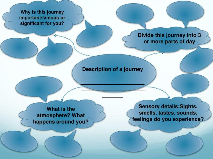 Why is this journey important/famous or significant for you?