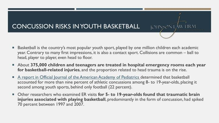 CONCUSSION RISKS IN YOUTH BASKETBALL
