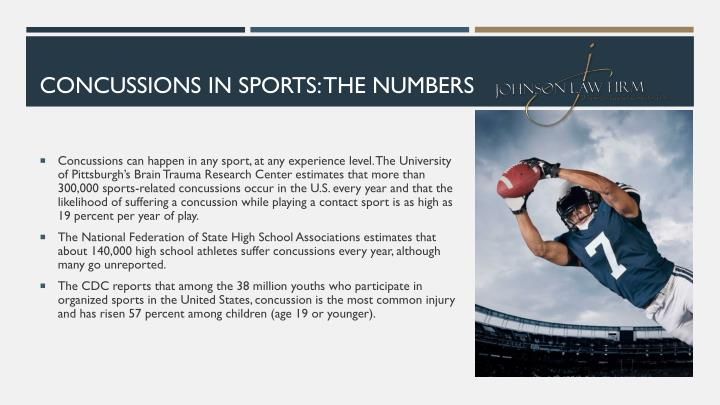 CONCUSSIONS IN SPORTS: THE NUMBERS
