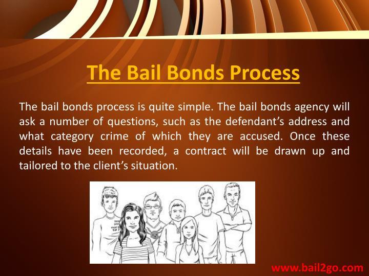 The Bail Bonds Process