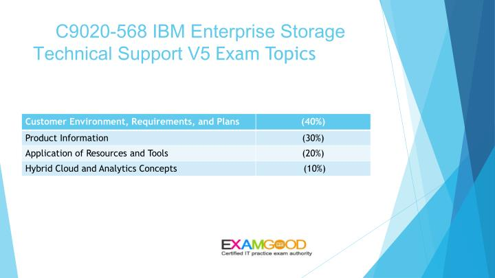 C9020 568 ibm enterprise storage technical support v5 exam topics