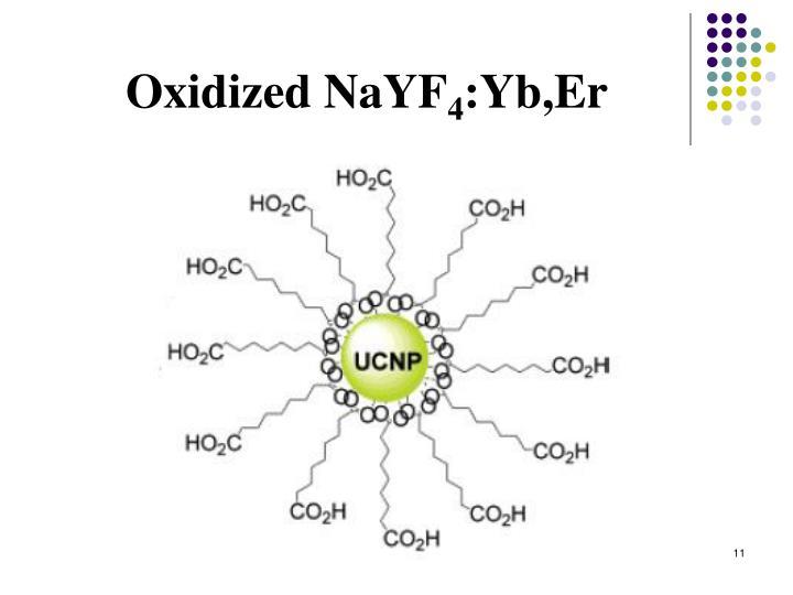 Oxidized NaYF