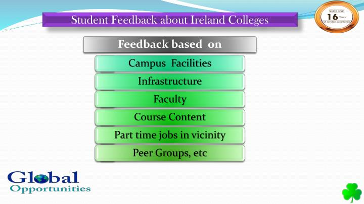 Student Feedback about Ireland Colleges
