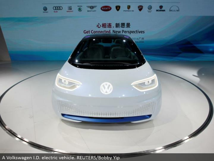 A Volkswagen I.D. electric vehicle. REUTERS/Bobby Yip