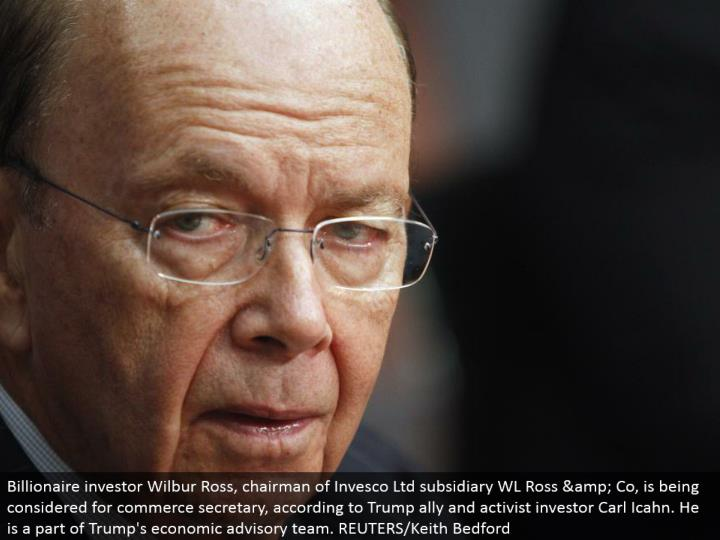 Billionaire financial specialist Wilbur Ross, executive of Invesco Ltd auxiliary WL Ross & Co, is being considered for business secretary, as per Trump partner and dissident speculator Carl Icahn. He is a piece of Trump's financial consultative group. REUTERS/Keith Bedford