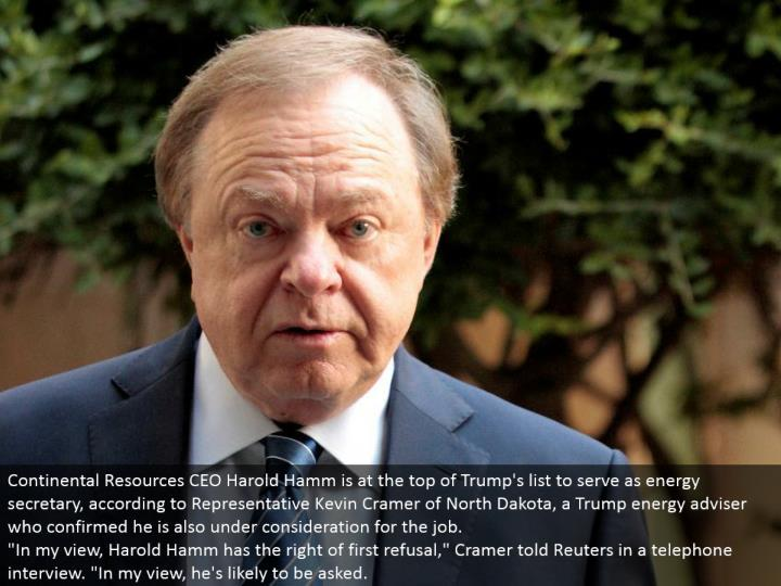 "Continental Resources CEO Harold Hamm is at the highest priority on Trump's rundown to serve as vitality secretary, as indicated by Representative Kevin Cramer of North Dakota, a Trump vitality guide who affirmed he is likewise under thought for the employment. ""In my view, Harold Hamm has the privilege of first refusal,"" Cramer told Reuters in a phone meet. ""In my view, he's probably going to be asked."