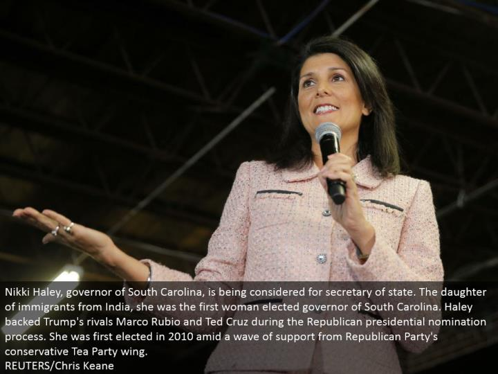 Nikki Haley, legislative leader of South Carolina, is being considered for secretary of state. The girl of workers from India, she was the main lady chose legislative leader of South Carolina. Haley upheld Trump's adversaries Marco Rubio and Ted Cruz amid the Republican presidential designation handle. She was initially chosen in 2010 in the midst of an influx of support from Republican Party's preservationist Tea Party wing. REUTERS/Chris Keane