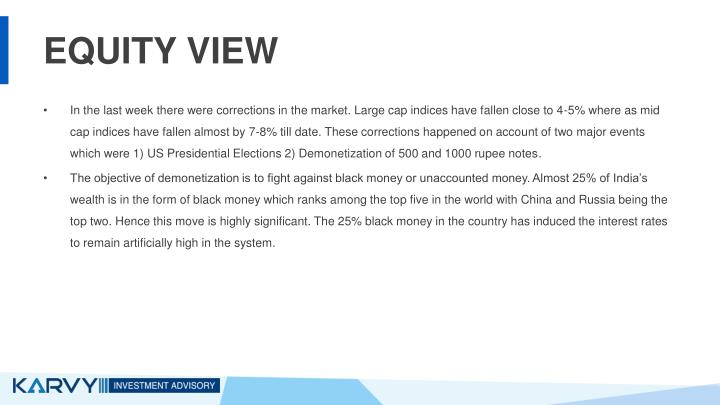 EQUITY VIEW