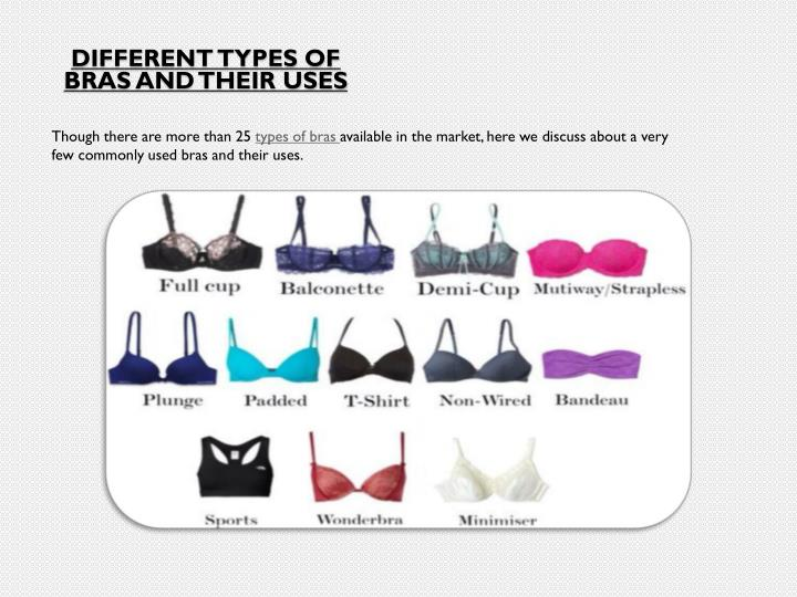 Different Types of Bras and their Uses