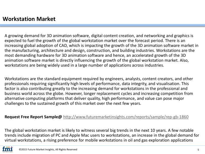 Workstation Market