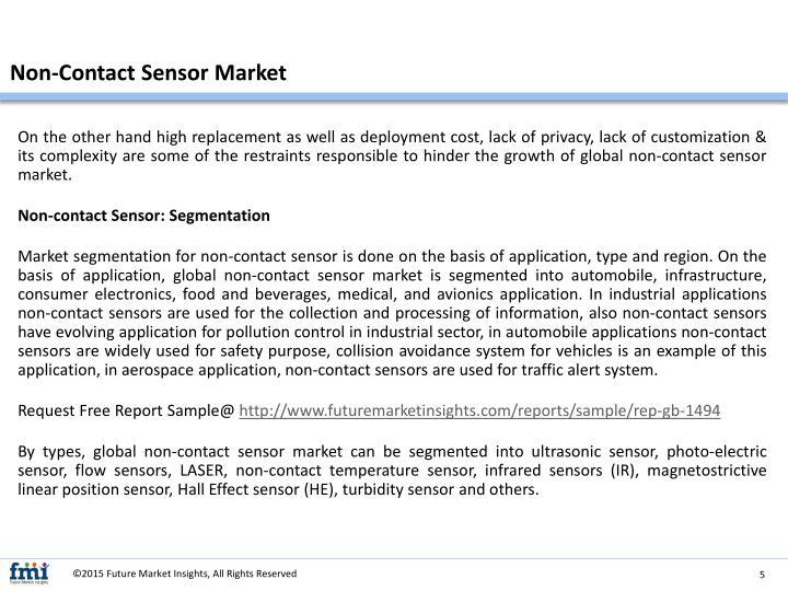 Non-Contact Sensor Market