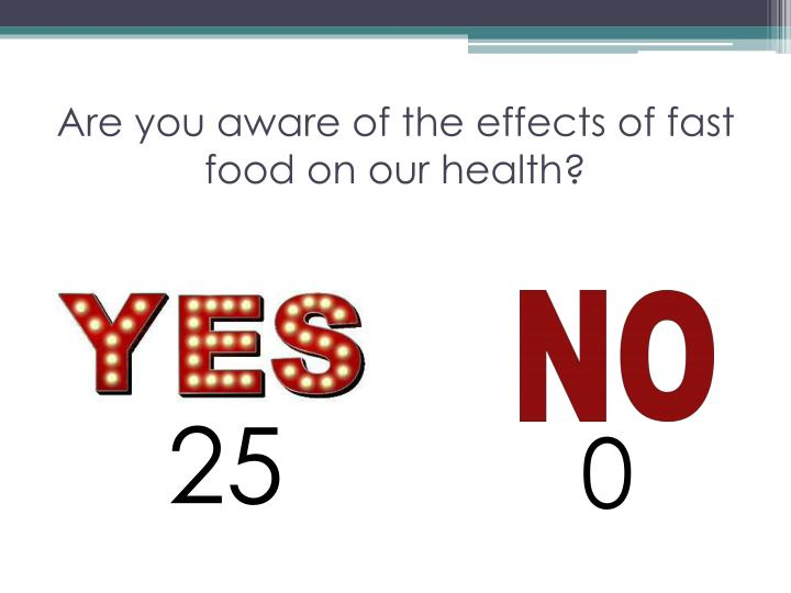 Are you aware of the effects of fast food on our health?