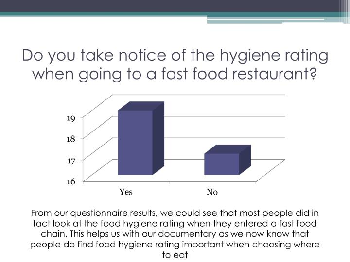 Do you take notice of the hygiene rating when going to a fast food restaurant?